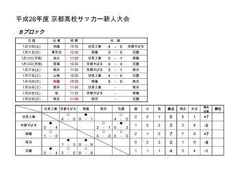 www.kyoto-fa.or.jp_news_wp-content_uploads_2015_01_26_shinjin_sr20150118.jpg リサイズ.jpg